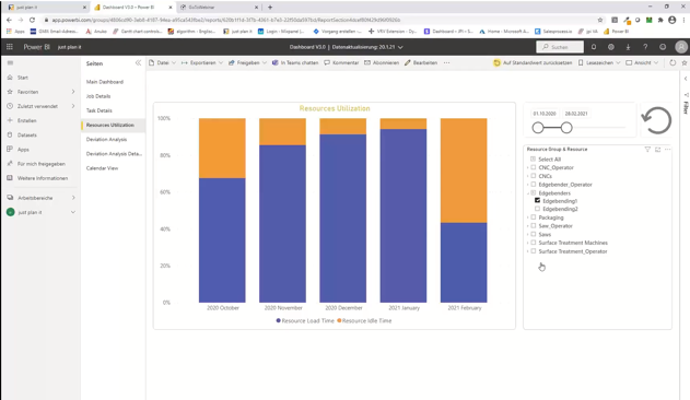 app - production excellence dashboard - screenshot-02