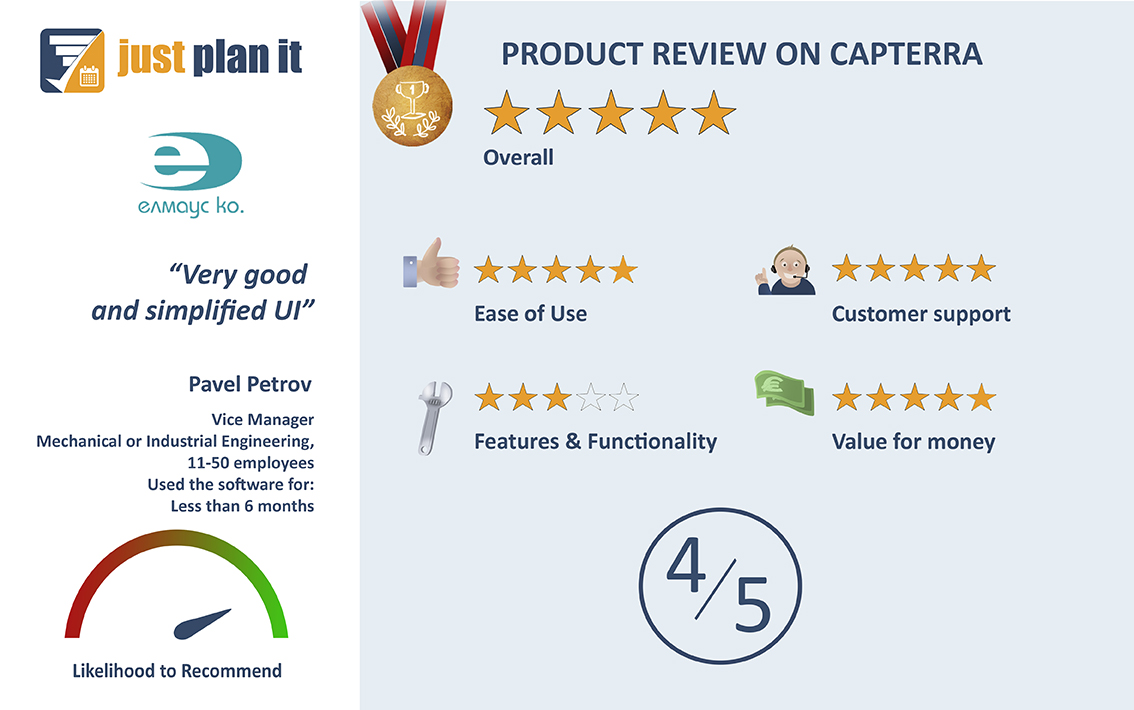 Elmaus Capterra review