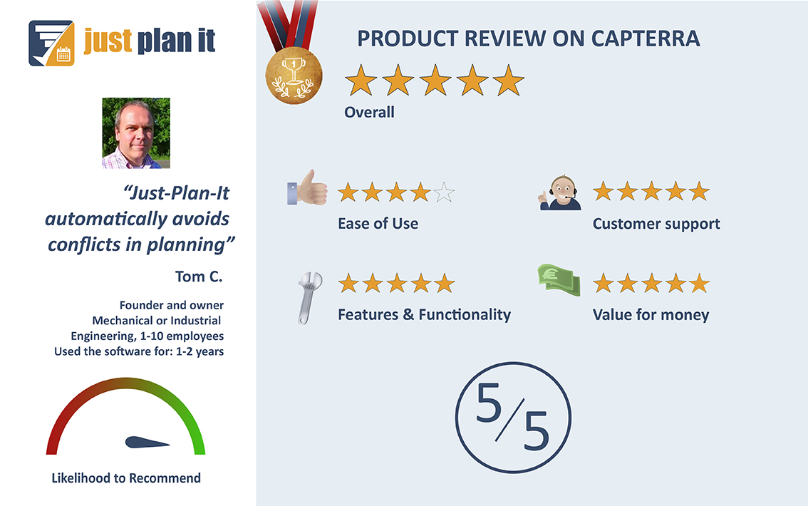 Tom C Capterra review