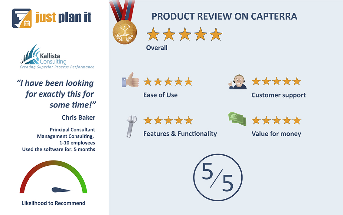 kallista consulting Capterra review