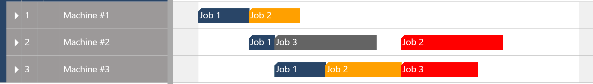 Job Shob Scheduling - Chapter 1 -image5-FIN