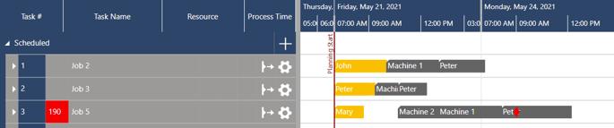 Digital planning board for HMLV - key feature -visual warning for delay