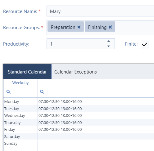 Digital planning board for HMLV - key feature - resource qualifications