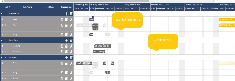 Digital planning board for HMLV - key feature - resource calendars