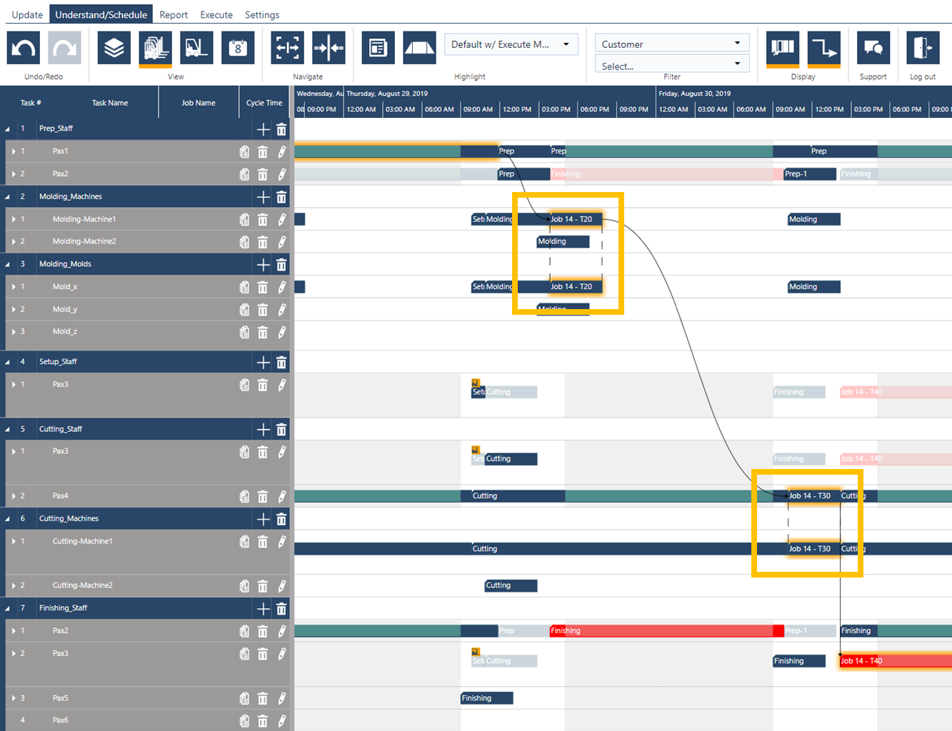 Enhanced job shop scheduling capabilities - blog - 07