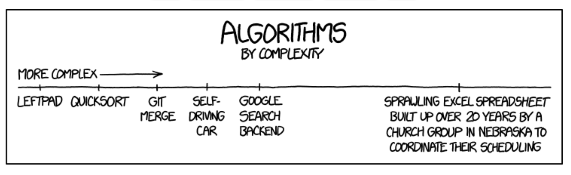 Scheduling_Complexity.png