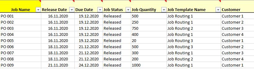 jpi data HMLV jobs