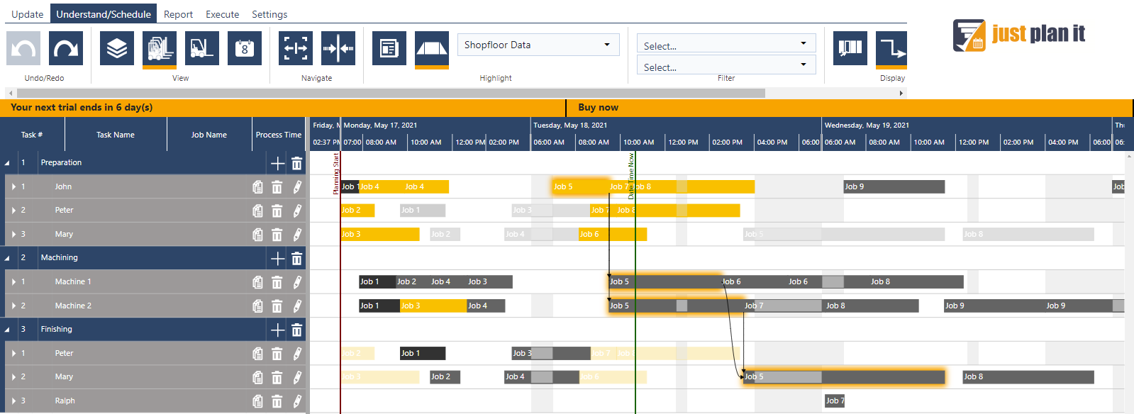 Production scheduling from resource point of view