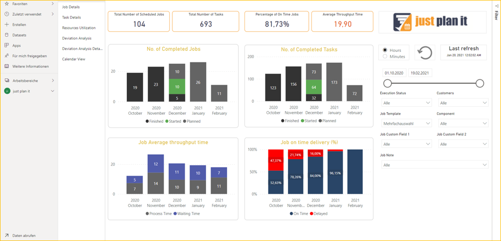 just plan it - production excellence dashboard
