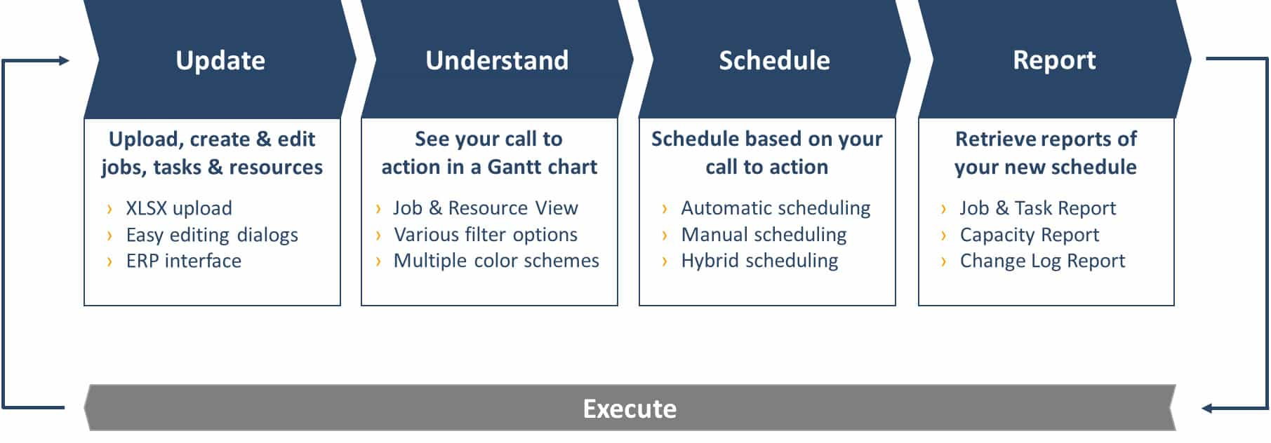 Update Understand Schedule Report Execute - transparent background-min (2).jpg