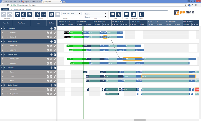 Visual production scheduling for HMLV manufacturers