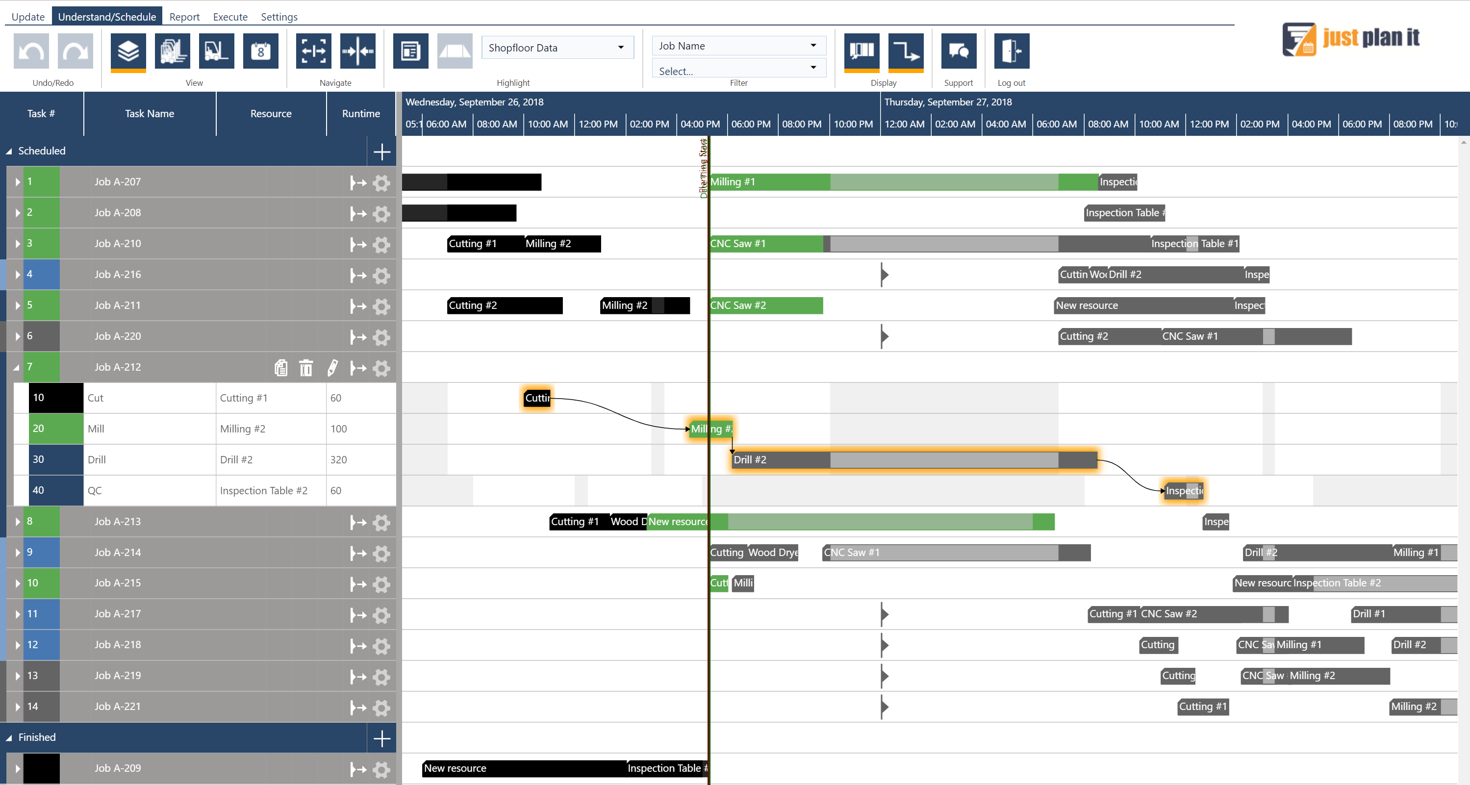 How to cut lead times with production scheduling software