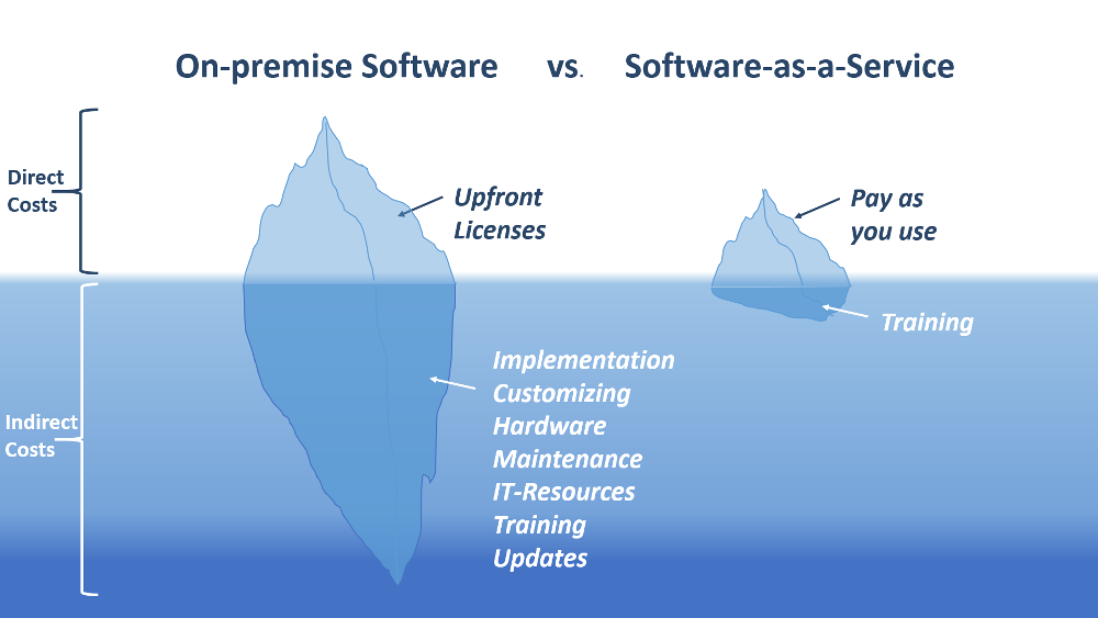 """Why production scheduling software no longer is a """"big guys only"""" game"""