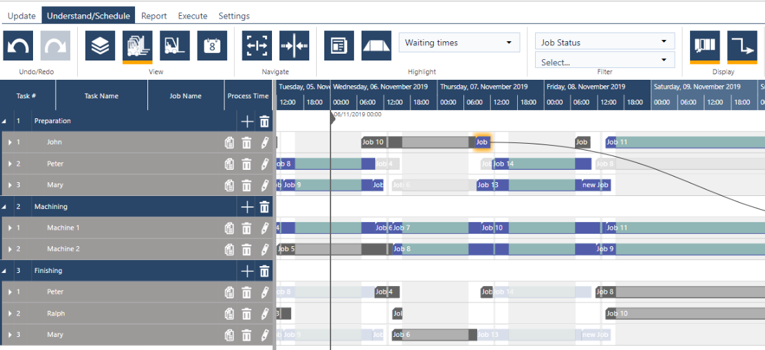 Production scheduling software increases on-time deliveries by 25%